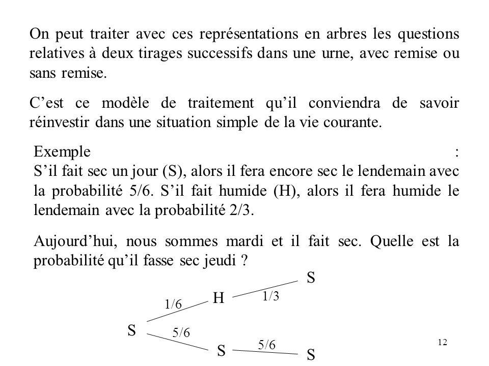 12 On peut traiter avec ces représentations en arbres les questions relatives à deux tirages successifs dans une urne, avec remise ou sans remise. Ces