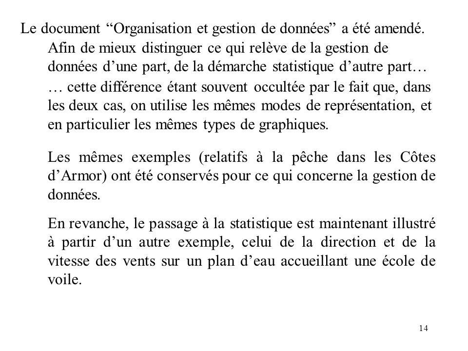 14 Le document Organisation et gestion de données a été amendé. Afin de mieux distinguer ce qui relève de la gestion de données dune part, de la démar
