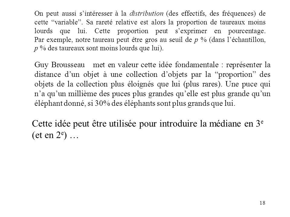 18 On peut aussi sintéresser à la distribution (des effectifs, des fréquences) de cette variable. Sa rareté relative est alors la proportion de taurea