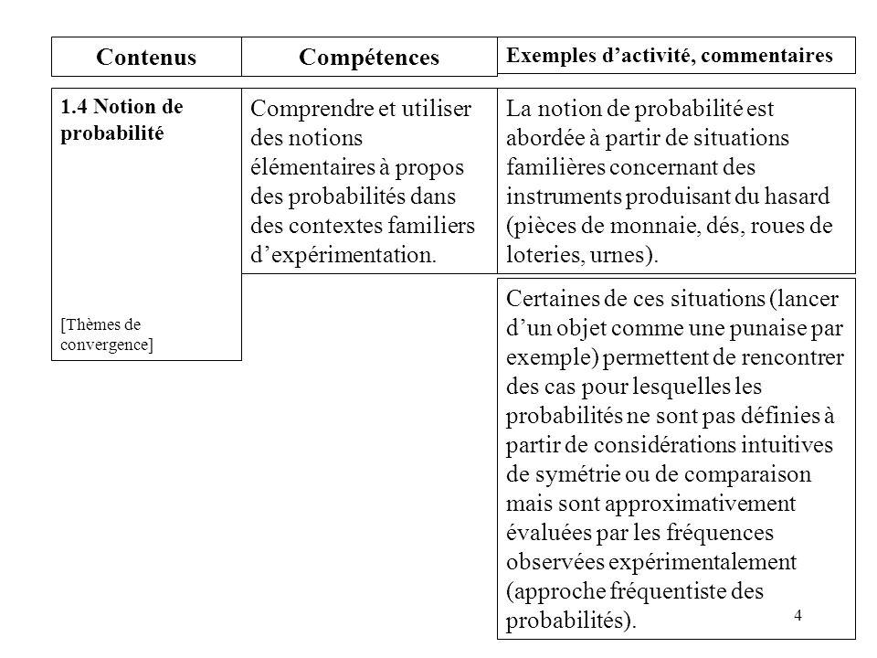 5 Exemples dactivité, commentaires La notion de probabilité est utilisée pour traiter des situations de la vie courante pouvant être modélisées simplement à laide de ces instruments.