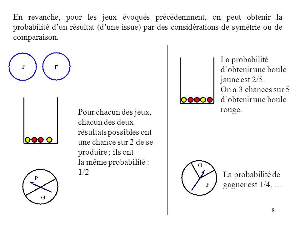 8 En revanche, pour les jeux évoqués précédemment, on peut obtenir la probabilité dun résultat (dune issue) par des considérations de symétrie ou de c