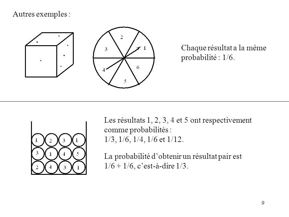 9 Autres exemples : Chaque résultat a la même probabilité : 1/6. Les résultats 1, 2, 3, 4 et 5 ont respectivement comme probabilités : 1/3, 1/6, 1/4,