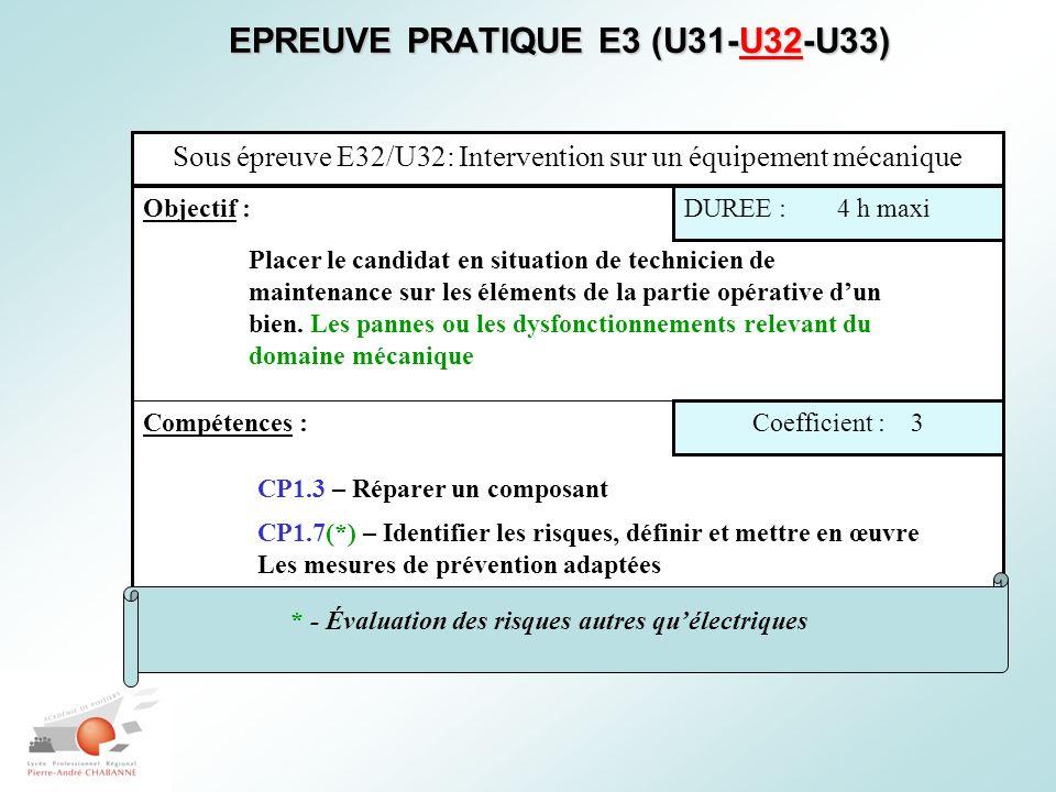 EPREUVE PRATIQUE E3 (U31-U32-U33) Sous épreuve E32/U32: Intervention sur un équipement mécanique Compétences : Objectif :DUREE :4 h maxi Coefficient : 3 CP1.3 – Réparer un composant CP1.7(*) – Identifier les risques, définir et mettre en œuvre Les mesures de prévention adaptées Placer le candidat en situation de technicien de maintenance sur les éléments de la partie opérative dun bien.