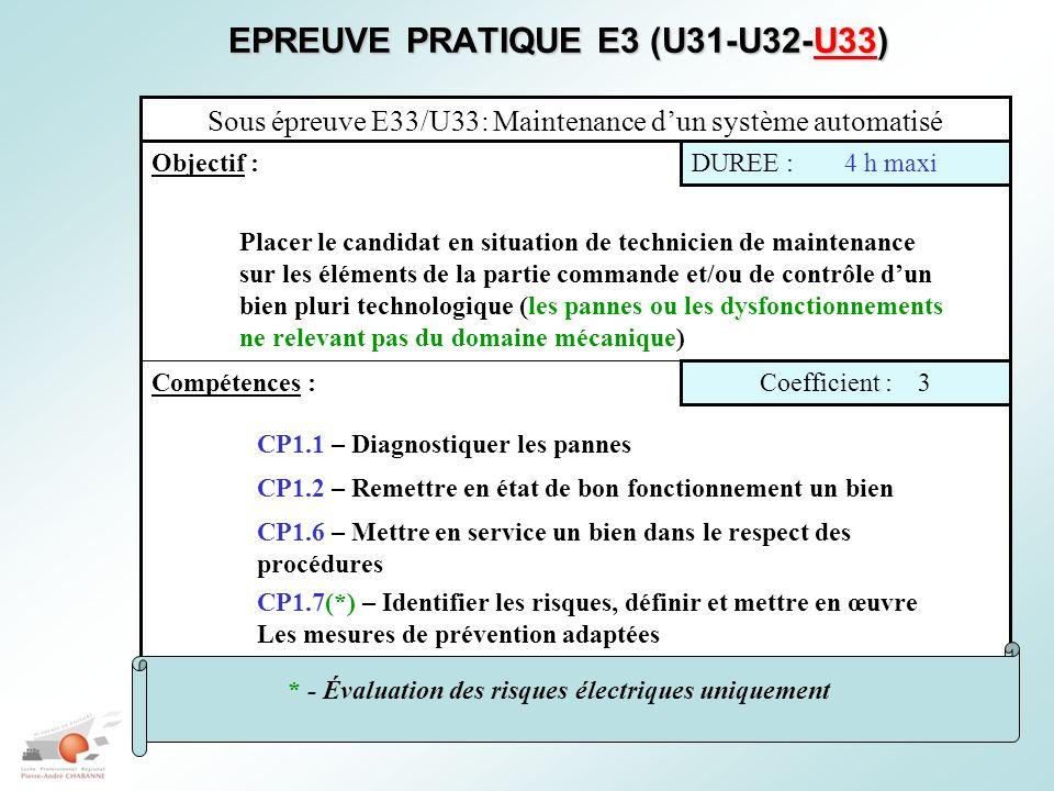 EPREUVE PRATIQUE E3 (U31-U32-U33) Sous épreuve E33/U33: Maintenance dun système automatisé Compétences : Objectif : DUREE : Coefficient : 3 4 h maxi Placer le candidat en situation de technicien de maintenance sur les éléments de la partie commande et/ou de contrôle dun bien pluri technologique (les pannes ou les dysfonctionnements ne relevant pas du domaine mécanique) CP1.1 – Diagnostiquer les pannes CP1.7(*) – Identifier les risques, définir et mettre en œuvre Les mesures de prévention adaptées CP1.2 – Remettre en état de bon fonctionnement un bien CP1.6 – Mettre en service un bien dans le respect des procédures * - Évaluation des risques électriques uniquement