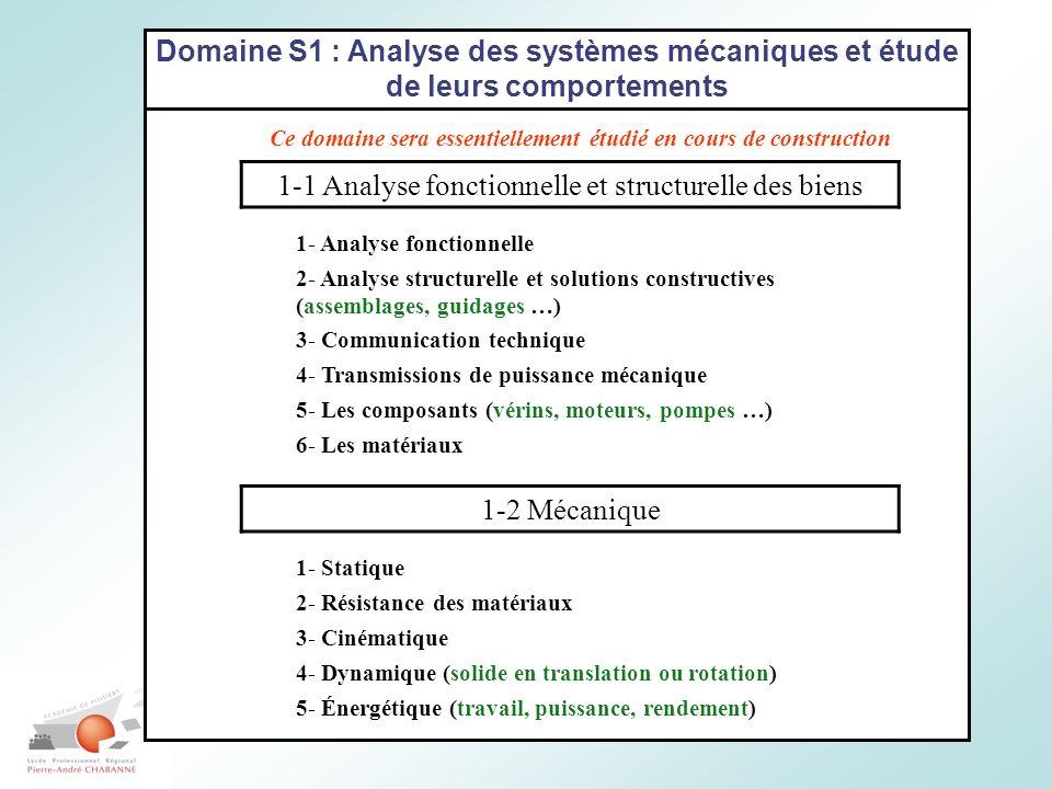 Domaine S1 : Analyse des systèmes mécaniques et étude de leurs comportements 1-1 Analyse fonctionnelle et structurelle des biens 1- Analyse fonctionnelle 2- Analyse structurelle et solutions constructives (assemblages, guidages …) 3- Communication technique 4- Transmissions de puissance mécanique 5- Les composants (vérins, moteurs, pompes …) 6- Les matériaux 1-2 Mécanique 1- Statique 2- Résistance des matériaux 3- Cinématique 4- Dynamique (solide en translation ou rotation) 5- Énergétique (travail, puissance, rendement) Ce domaine sera essentiellement étudié en cours de construction