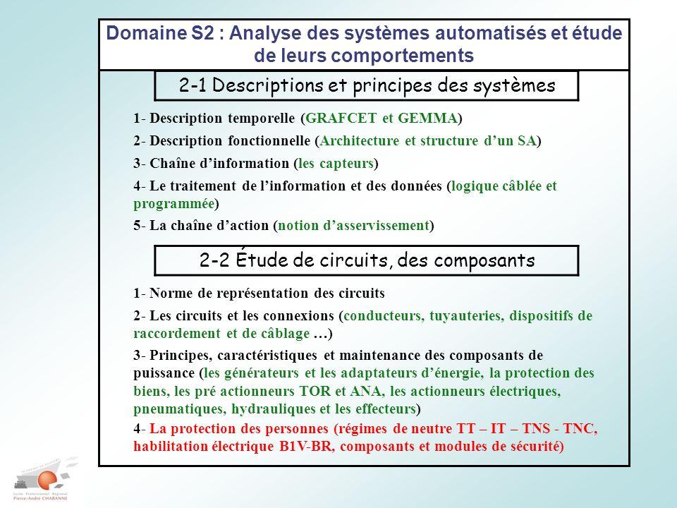 Domaine S2 : Analyse des systèmes automatisés et étude de leurs comportements 2-1 Descriptions et principes des systèmes 1- Description temporelle (GRAFCET et GEMMA) 2- Description fonctionnelle (Architecture et structure dun SA) 3- Chaîne dinformation (les capteurs) 4- Le traitement de linformation et des données (logique câblée et programmée) 5- La chaîne daction (notion dasservissement) 2-2 Étude de circuits, des composants 1- Norme de représentation des circuits 2- Les circuits et les connexions (conducteurs, tuyauteries, dispositifs de raccordement et de câblage …) 3- Principes, caractéristiques et maintenance des composants de puissance (les générateurs et les adaptateurs dénergie, la protection des biens, les pré actionneurs TOR et ANA, les actionneurs électriques, pneumatiques, hydrauliques et les effecteurs) 4- La protection des personnes (régimes de neutre TT – IT – TNS - TNC, habilitation électrique B1V-BR, composants et modules de sécurité)