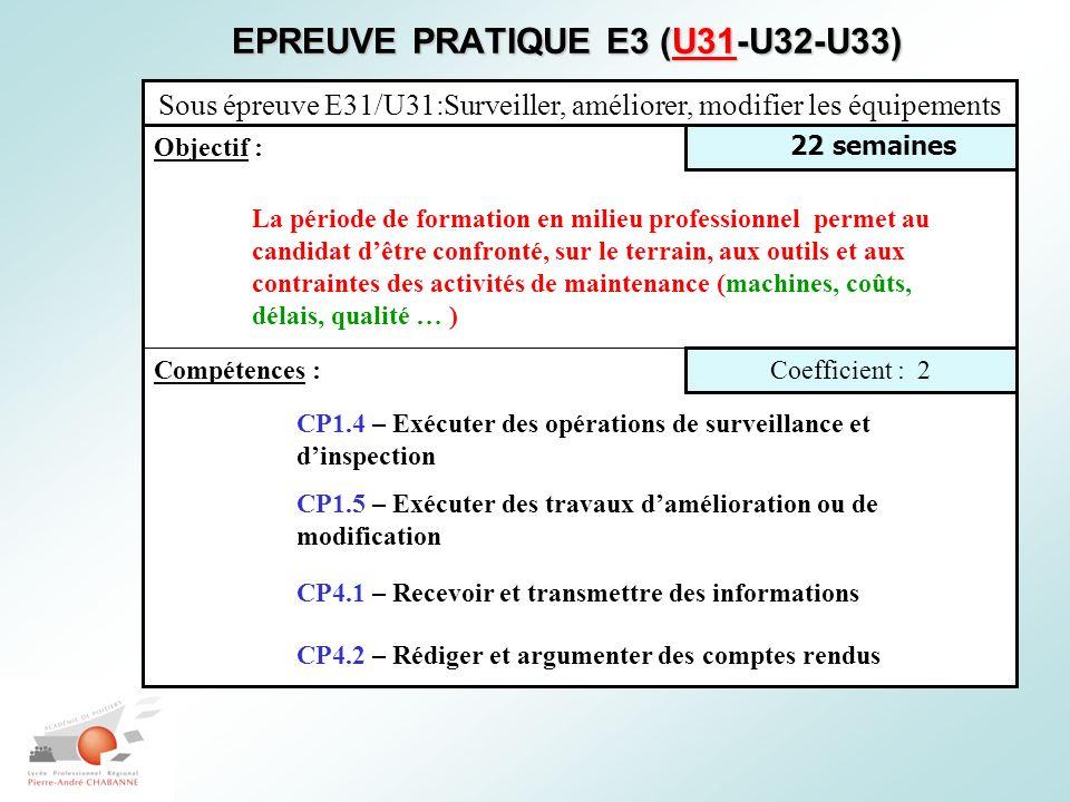 EPREUVE PRATIQUE E3 (U31-U32-U33) Sous épreuve E31/U31:Surveiller, améliorer, modifier les équipements Compétences : Objectif : Coefficient : 2 La pér