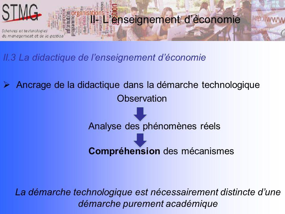 II.3 La didactique de lenseignement déconomie Ancrage de la didactique dans la démarche technologique Observation Analyse des phénomènes réels Compréh