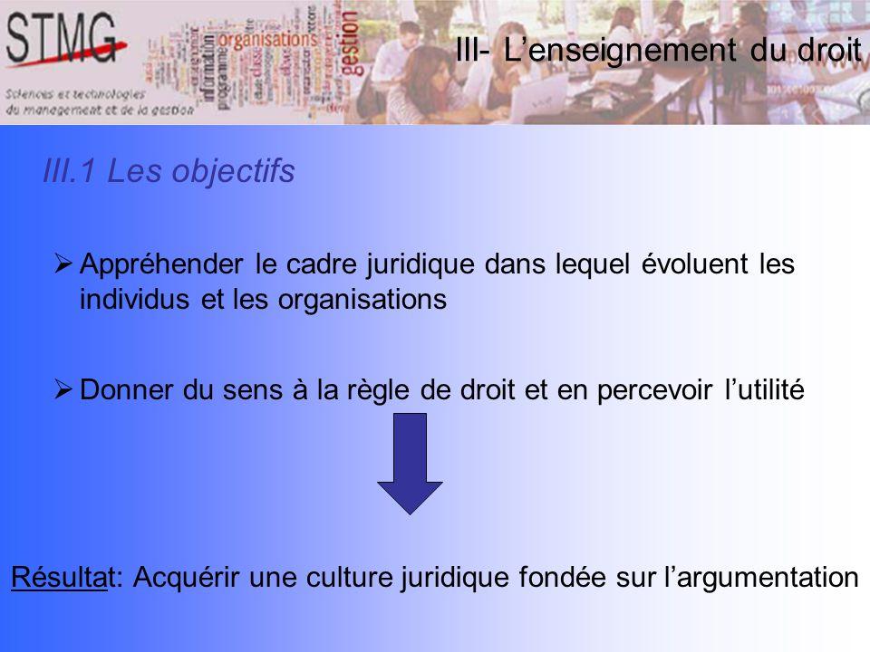 III.1 Les objectifs Appréhender le cadre juridique dans lequel évoluent les individus et les organisations Donner du sens à la règle de droit et en pe