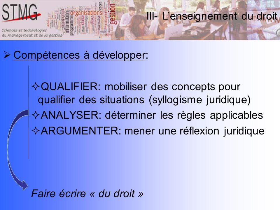 Compétences à développer: QUALIFIER: mobiliser des concepts pour qualifier des situations (syllogisme juridique) ANALYSER: déterminer les règles appli
