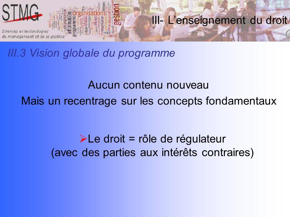 III- Lenseignement du droit III.3 Vision globale du programme Aucun contenu nouveau Mais un recentrage sur les concepts fondamentaux Le droit = rôle d