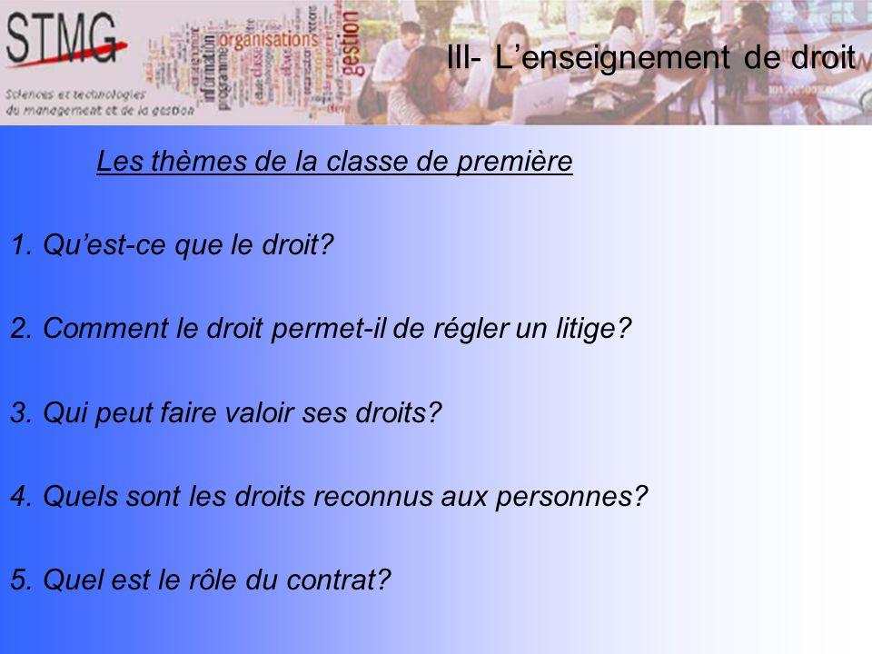III- Lenseignement de droit Les thèmes de la classe de première 1.Quest-ce que le droit? 2.Comment le droit permet-il de régler un litige? 3.Qui peut
