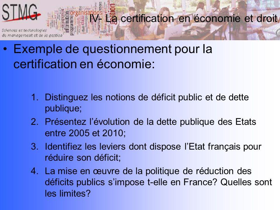 Exemple de questionnement pour la certification en économie: 1.Distinguez les notions de déficit public et de dette publique; 2.Présentez lévolution d