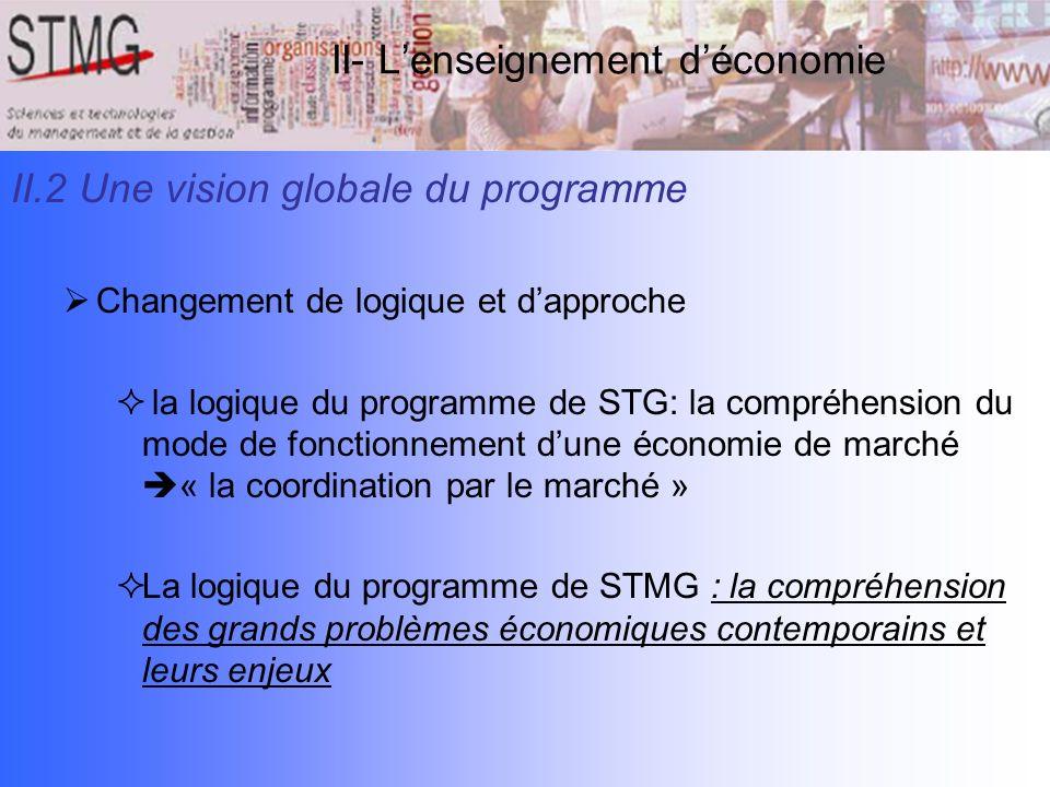 II.2 Une vision globale du programme Changement de logique et dapproche la logique du programme de STG: la compréhension du mode de fonctionnement dun