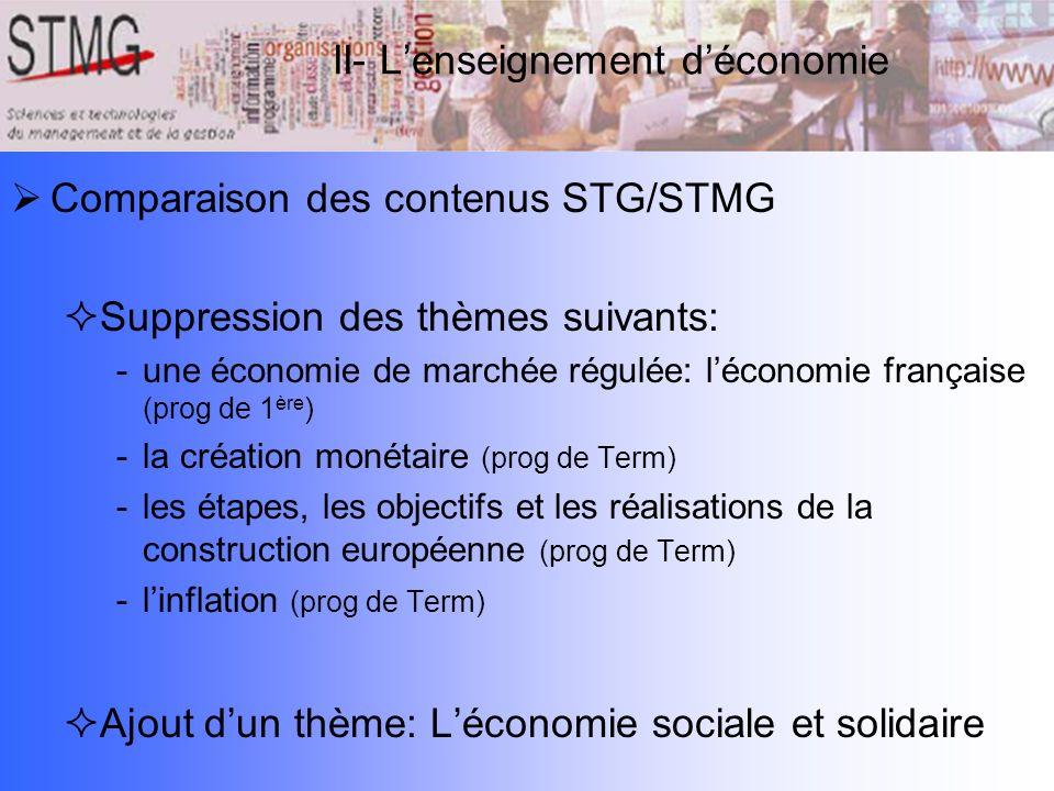 Comparaison des contenus STG/STMG Suppression des thèmes suivants: -une économie de marchée régulée: léconomie française (prog de 1 ère ) -la création