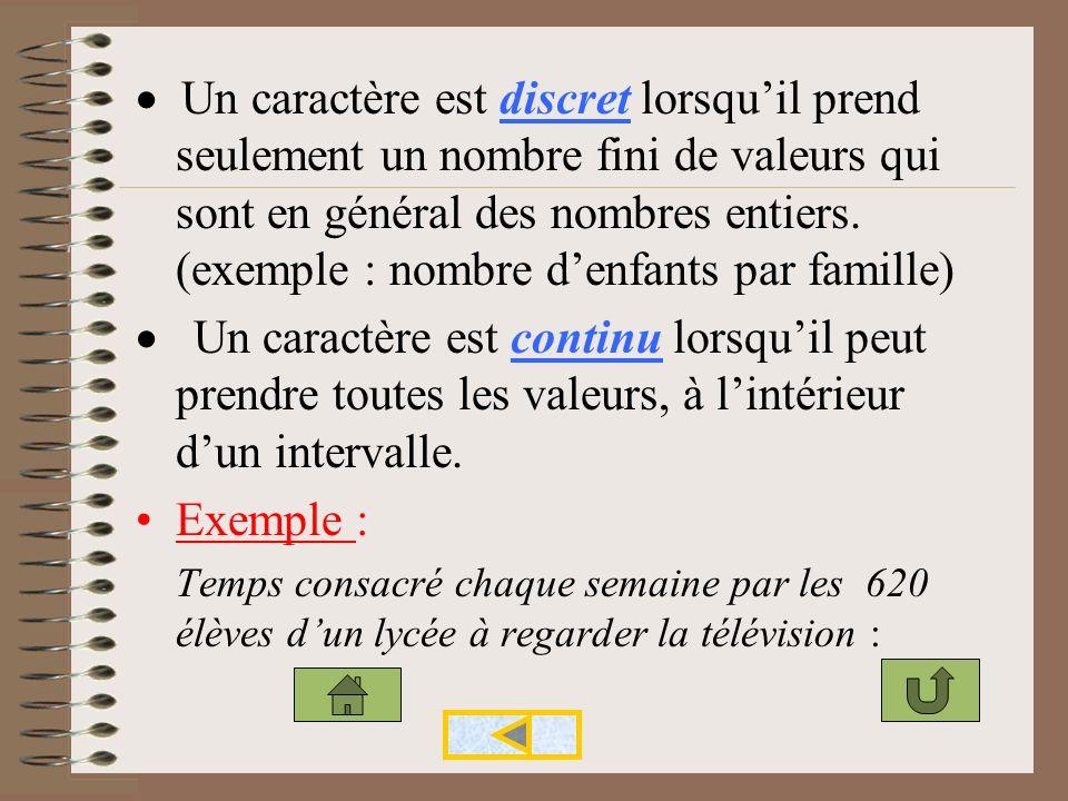 Le caractère ou variable statistique dune population est la propriété sur laquelle porte létude statistique. (exemples : nombre denfants par famille,