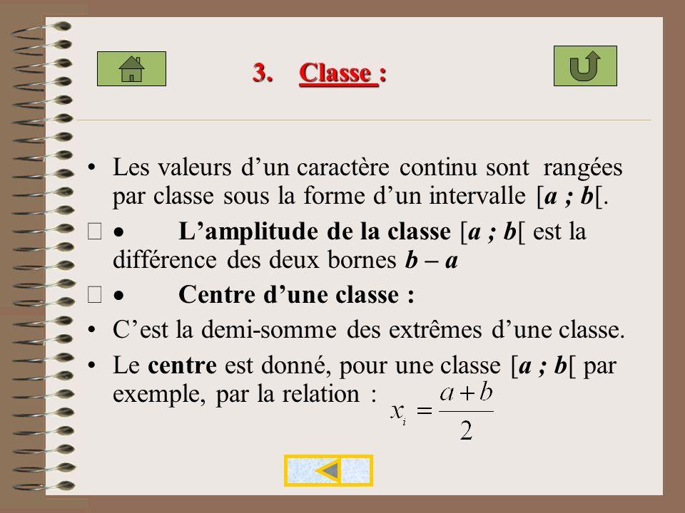 Durée h(x i ) [0 ; 4[[4 ; 8[[8 ; 12[ [12 ; 20[ [20 ; 28[ Total Effectif (n i ) 4080160200140620 Tableau 1