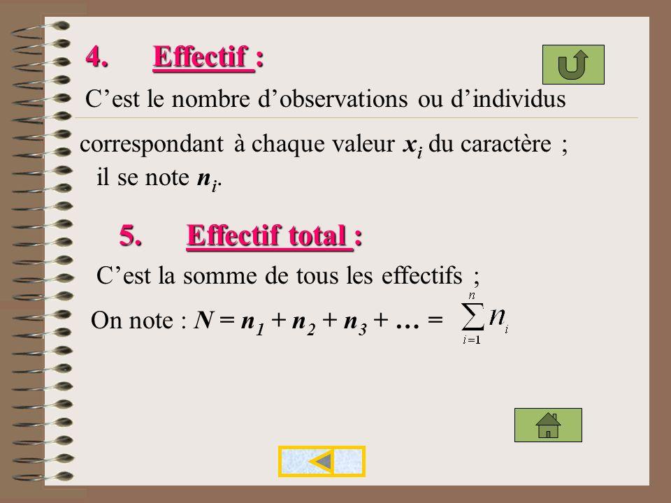 Exemple : Dans le tableau 1, la durée en heures varie de 0 à 28 h, elle est répartie en 5 classes : [0 ; 4[[4 ; 8[[8 ; 12[[12 ; 20[[20 ; 28[ Lamplitud