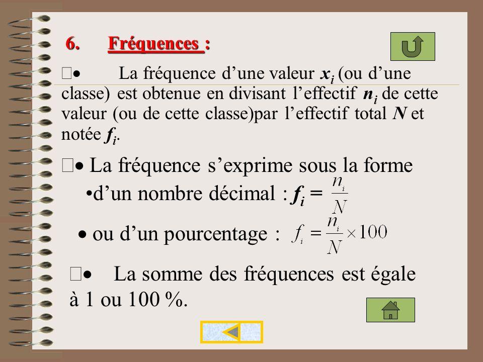 4. Effectif : Cest le nombre dobservations ou dindividus correspondant à chaque valeur x i du caractère ; il se note n i. 5. Effectif total : Cest la