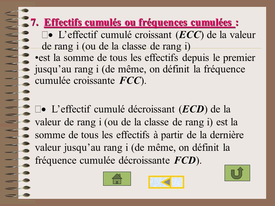 6. Fréquences : La fréquence dune valeur x i (ou dune classe) est obtenue en divisant leffectif n i de cette valeur (ou de cette classe)par leffectif