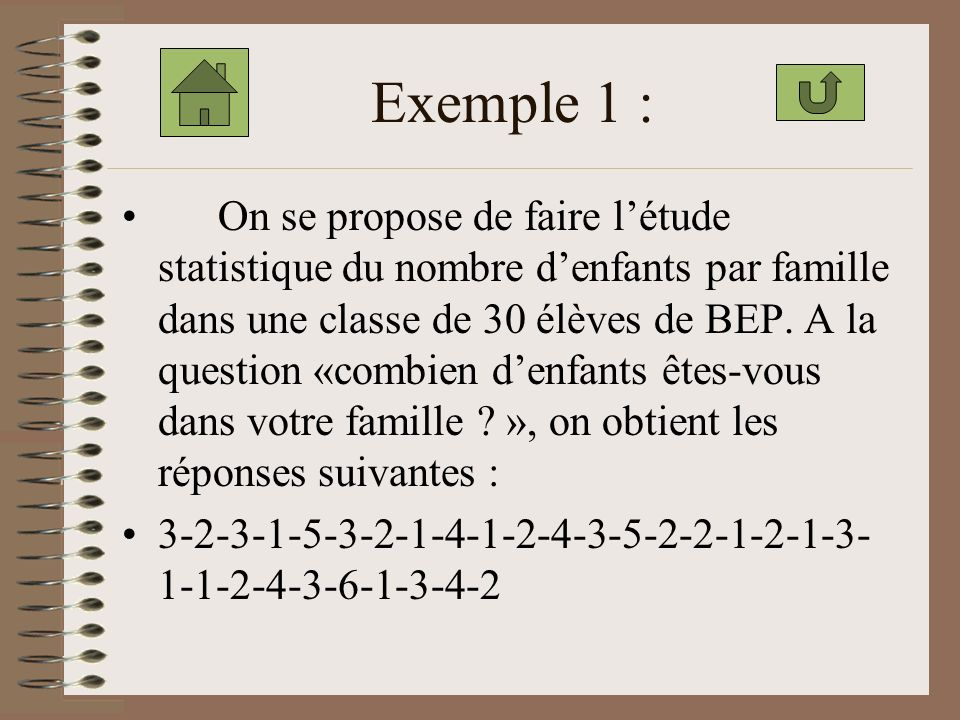 Exemples :