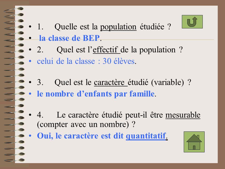 Exemple 1 : On se propose de faire létude statistique du nombre denfants par famille dans une classe de 30 élèves de BEP. A la question «combien denfa
