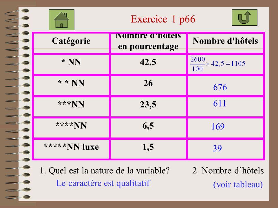 Exercices BEP-Tertiaire G. Bringuier - Hachette Technique - édition n°01