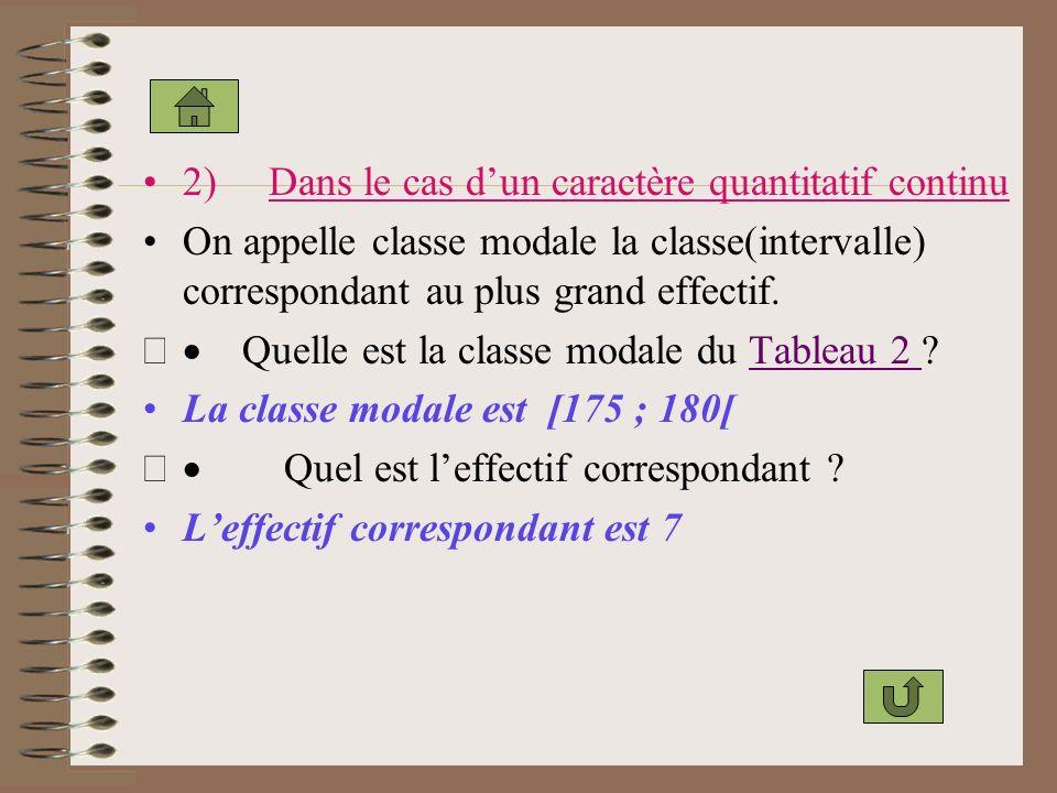 2) Dans le cas dun caractère quantitatif continu On appelle classe modale la classe(intervalle) correspondant au plus grand effectif.