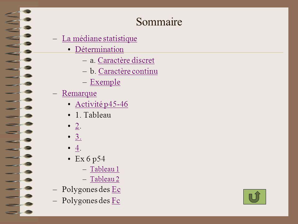 L écart type: Il mesure la répartition des valeurs de la variable autour de la moyenne ; Il est égal à la racine carrée de la variance.