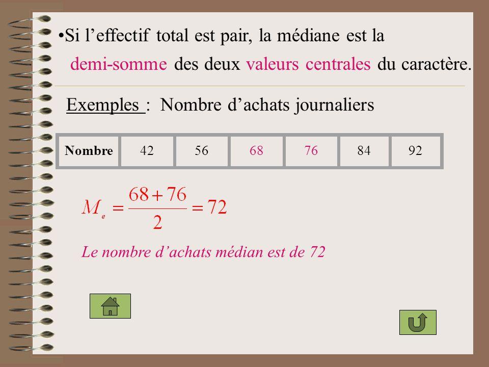 Si leffectif total est pair, la médiane est la demi-somme des deux valeurs centrales du caractère.