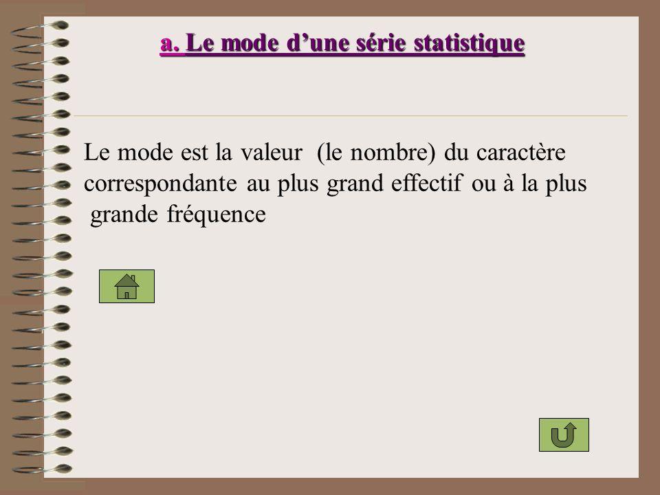 Calcul de la moyenne: Calcul de lécart type: Les conditions requises étant remplies, la production sera conservée.
