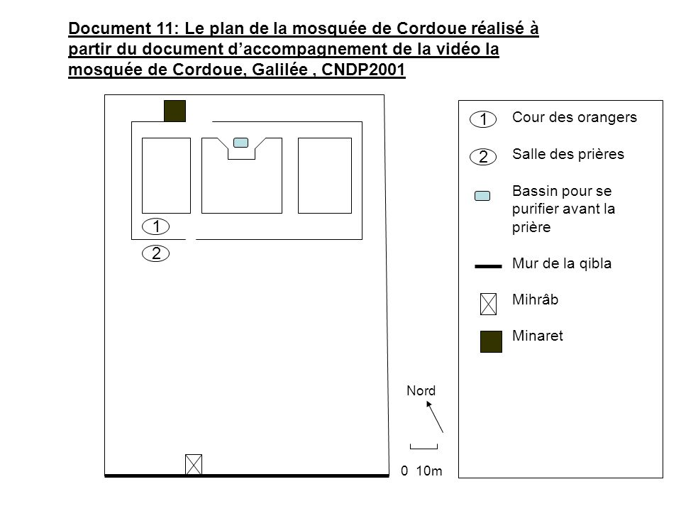 Document 11: Le plan de la mosquée de Cordoue réalisé à partir du document daccompagnement de la vidéo la mosquée de Cordoue, Galilée, CNDP2001 0 10m Nord 1 2 Cour des orangers Salle des prières Bassin pour se purifier avant la prière Mur de la qibla Mihrâb Minaret 1 2