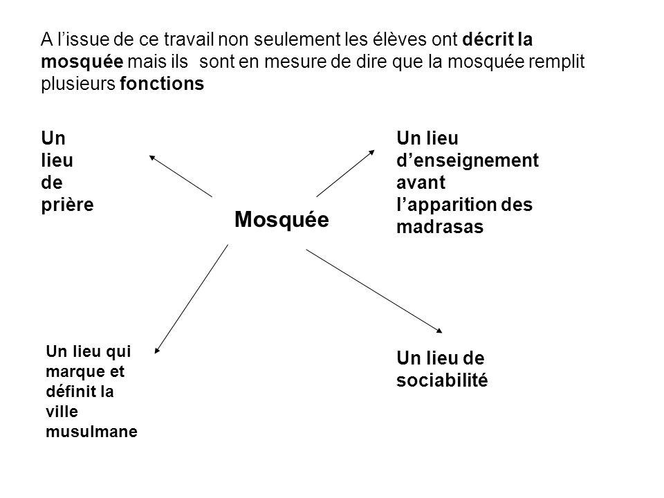 A lissue de ce travail non seulement les élèves ont décrit la mosquée mais ils sont en mesure de dire que la mosquée remplit plusieurs fonctions Mosquée Un lieu de prière Un lieu denseignement avant lapparition des madrasas Un lieu qui marque et définit la ville musulmane Un lieu de sociabilité