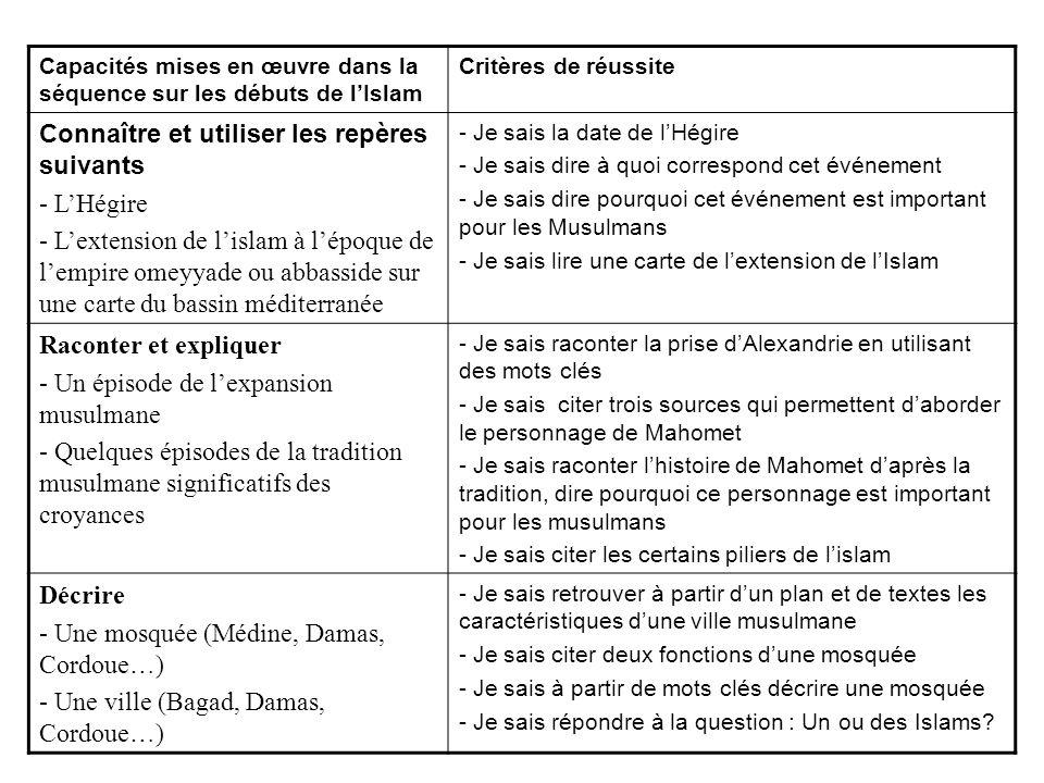 Capacités mises en œuvre dans la séquence sur les débuts de lIslam Critères de réussite Connaître et utiliser les repères suivants - LHégire - Lextens