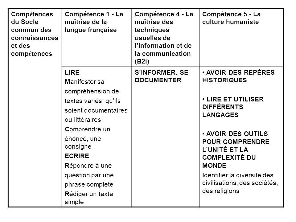 Comp é tences du Socle commun des connaissances et des comp é tences Compétence 1 - La maîtrise de la langue française Compétence 4 - La maîtrise des