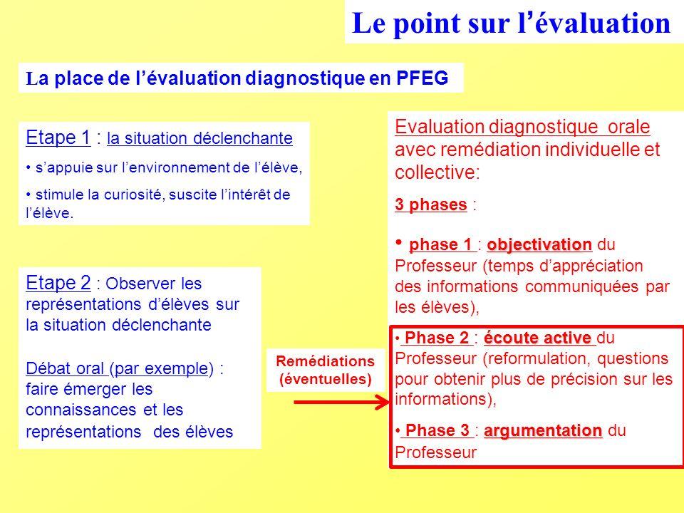 L évaluation formative, avec ou sans remédiation : sa place en PFEG Le point sur l évaluation
