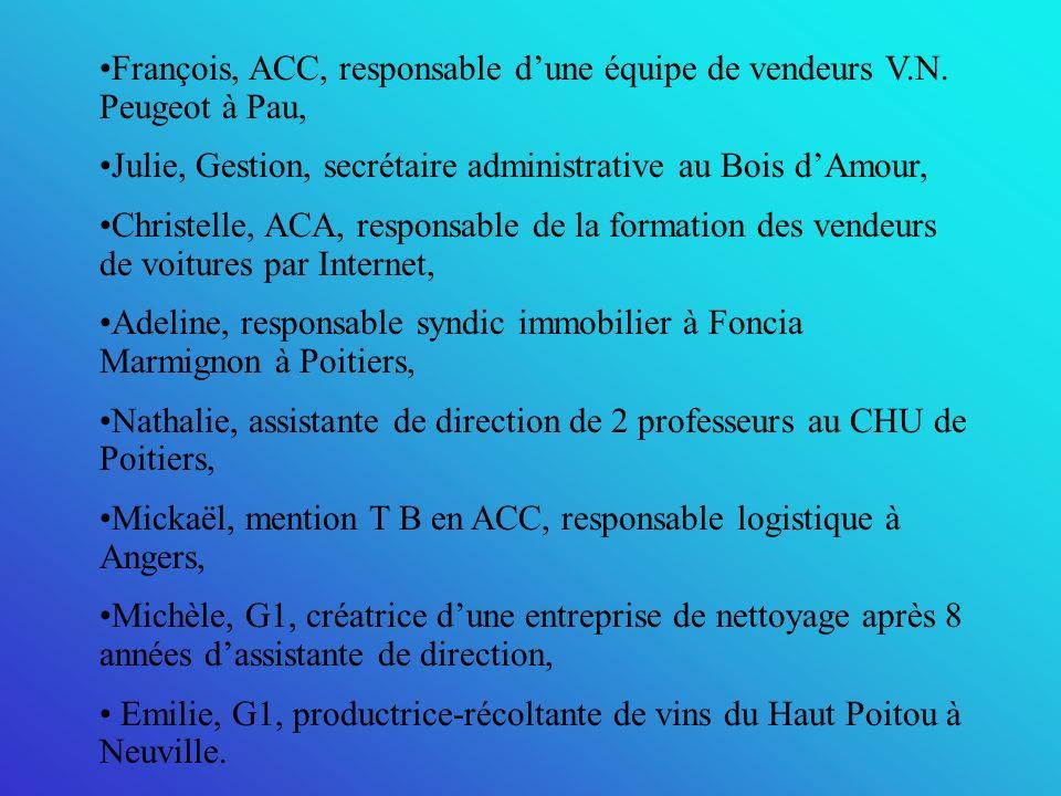 François, ACC, responsable dune équipe de vendeurs V.N.