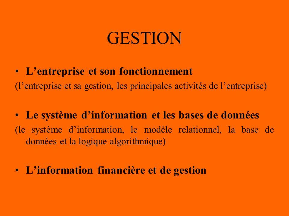 GESTION Lentreprise et son fonctionnement (lentreprise et sa gestion, les principales activités de lentreprise) Le système dinformation et les bases de données (le système dinformation, le modèle relationnel, la base de données et la logique algorithmique) Linformation financière et de gestion