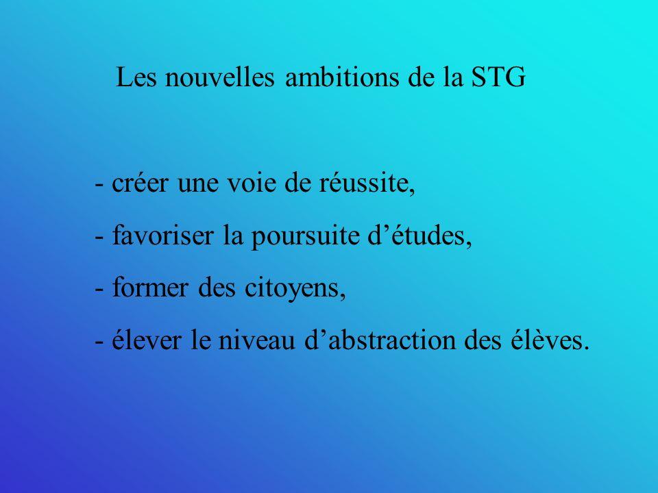 Les nouvelles ambitions de la STG - créer une voie de réussite, - favoriser la poursuite détudes, - former des citoyens, - élever le niveau dabstraction des élèves.