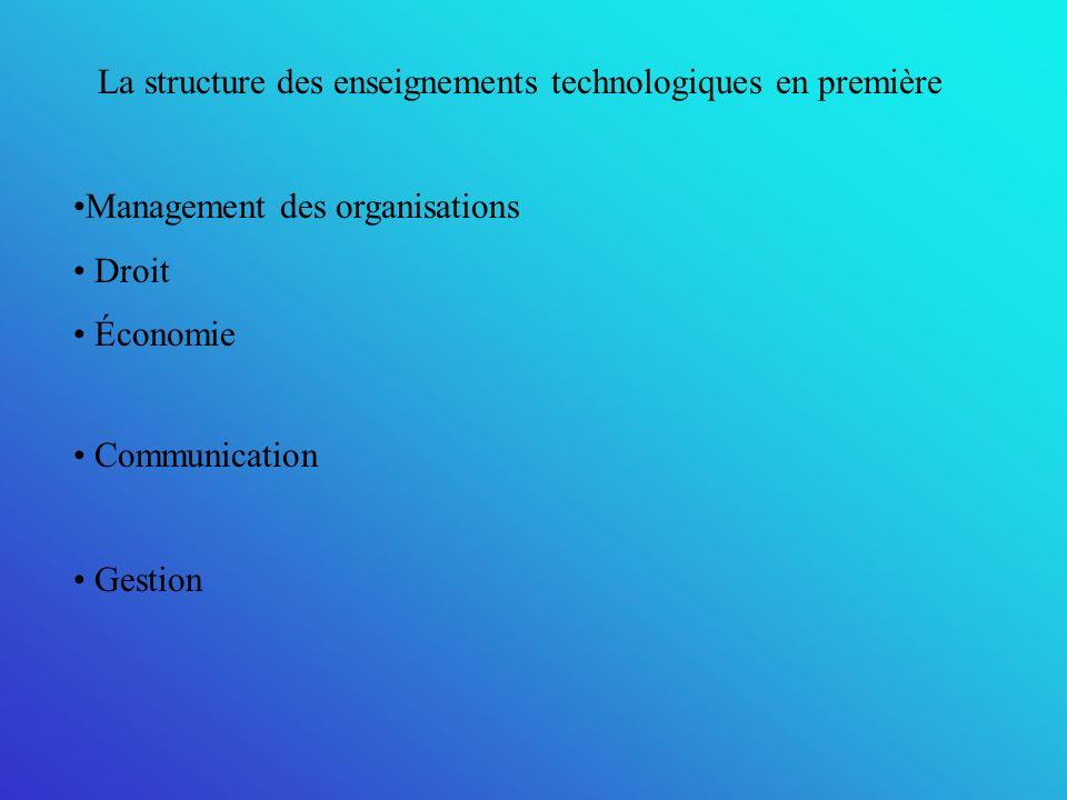 COMMUNICATIONGESTION Economie et Droit3 + (1) Information et communication2 + (3)1 + (2) Information et gestion2 + (1)3 +(2) Management des organisations1 + (1) Français2 + (1) Mathématiques33 LV1 et 255 Histoire-Géographie22 EPS22 Heure de vie de classe10 h annuelles LES HORAIRES EN PREMIERE