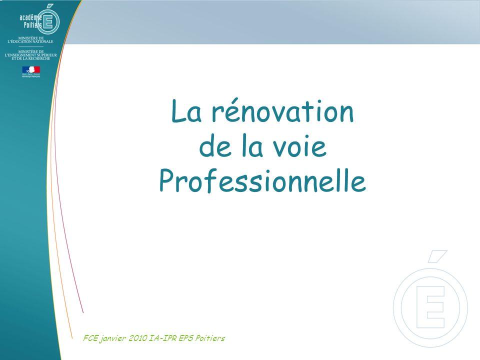 La rénovation de la voie Professionnelle FCE janvier 2010 IA-IPR EPS Poitiers