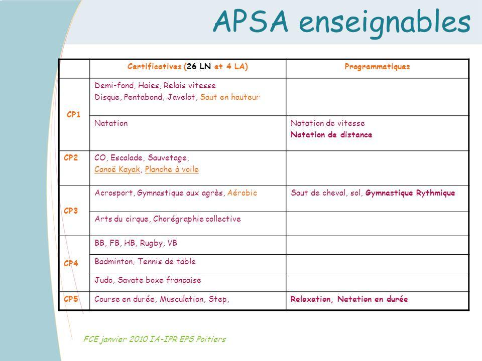 APSA enseignables FCE janvier 2010 IA-IPR EPS Poitiers Certificatives (26 LN et 4 LA)Programmatiques CP1 Demi-fond, Haies, Relais vitesse Disque, Pent