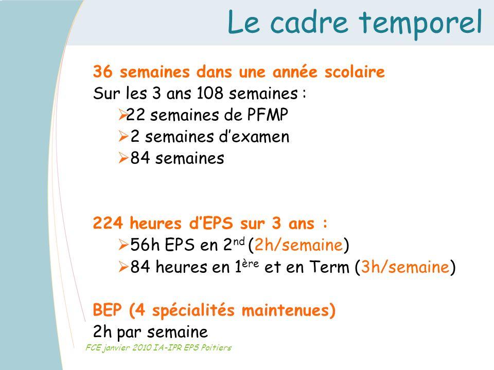 Le cadre temporel FCE janvier 2010 IA-IPR EPS Poitiers 36 semaines dans une année scolaire Sur les 3 ans 108 semaines : 22 semaines de PFMP 2 semaines