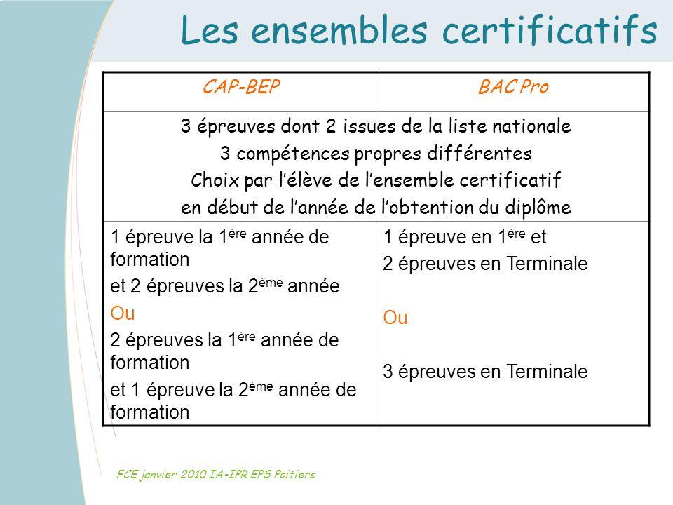 Les ensembles certificatifs FCE janvier 2010 IA-IPR EPS Poitiers CAP-BEPBAC Pro 3 épreuves dont 2 issues de la liste nationale 3 compétences propres d