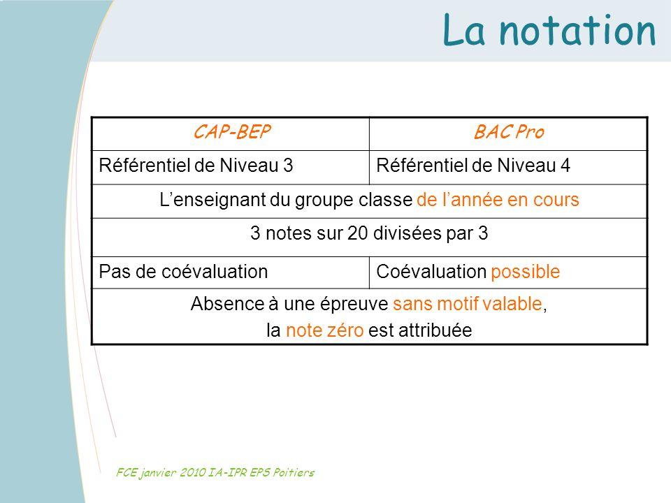 La notation FCE janvier 2010 IA-IPR EPS Poitiers CAP-BEPBAC Pro Référentiel de Niveau 3Référentiel de Niveau 4 Lenseignant du groupe classe de lannée
