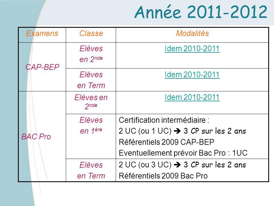 Année 2011-2012 ExamensClasseModalités CAP-BEP Elèves en 2 nde Idem 2010-2011 Elèves en Term Idem 2010-2011 BAC Pro Elèves en 2 nde Idem 2010-2011 Elè