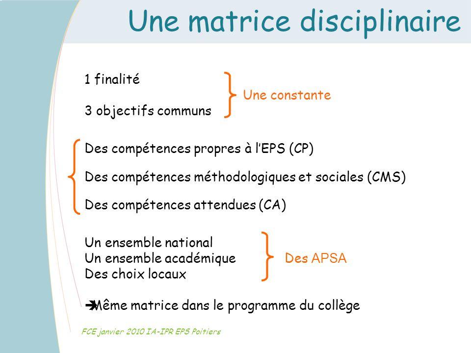 1 finalité Une constante 3 objectifs communs Des compétences propres à lEPS (CP) Des compétences méthodologiques et sociales (CMS) Des compétences att