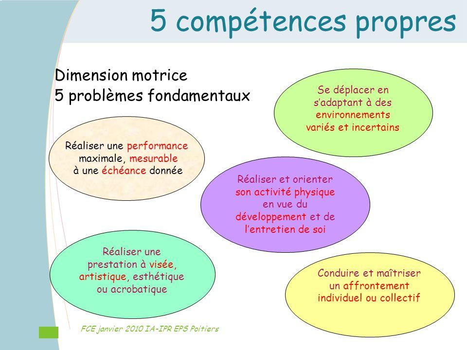5 compétences propres FCE janvier 2010 IA-IPR EPS Poitiers Réalisation Michèle VINEL IA-IPR EPS Dimension motrice 5 problèmes fondamentaux Se déplacer
