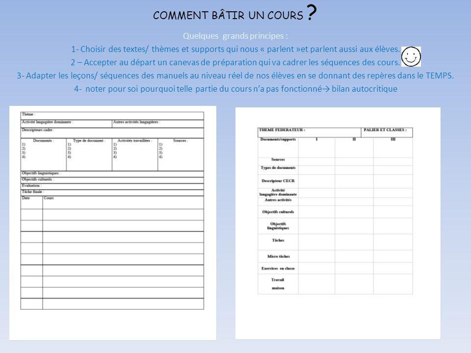 COMMENT BÂTIR UN COURS ? Quelques grands principes : 1- Choisir des textes/ thèmes et supports qui nous « parlent »et parlent aussi aux élèves. 2 – Ac
