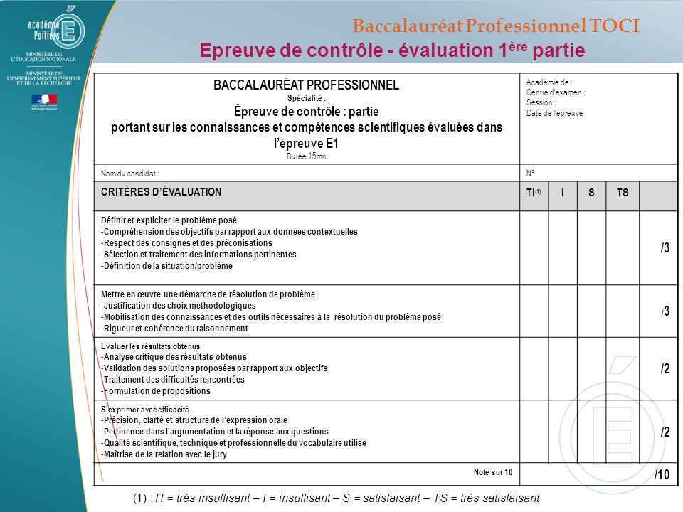 BACCALAURÉAT PROFESSIONNEL Spécialité : Épreuve de contrôle : partie portant sur les connaissances et compétences scientifiques évaluées dans lépreuve